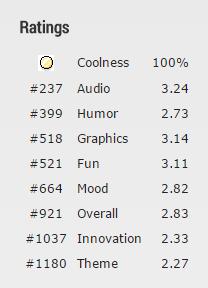 ratings_ld31